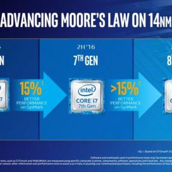 """Ky vit sjell gjeneratën e tetë """"Coffee Lake"""" e procesorëve Intel, ngelet arkitektura 14 nanometër"""