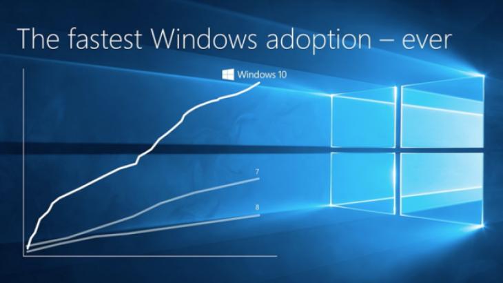 Microsoft paditet në gjykatë për miliona instalime Windows 10