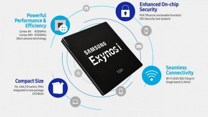 Samsung lançoi procesorin e internetit të gjërave Exynos T200
