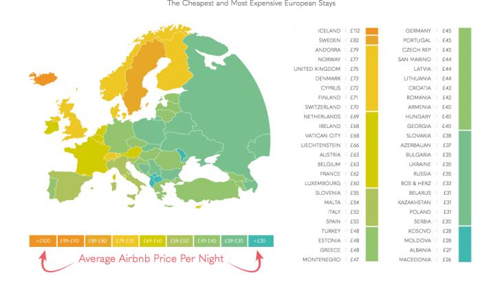 Shqipëria dhe Kosova ndër vendet me çmimet më të ulëta në AirBnB