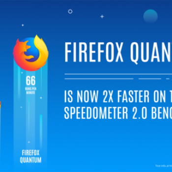 Firefox 61 sjell më shumë siguri dhe performancë