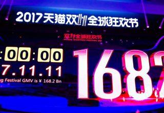 Festivali i Blerjeve në Alibaba, rekord shitjesh prej 25 miliardë dollarësh