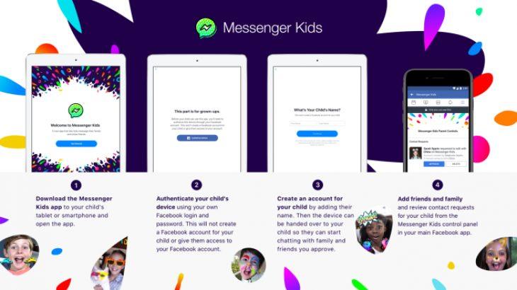Facebook prezantoi Messenger Kids për fëmijët nën 13 vjeç