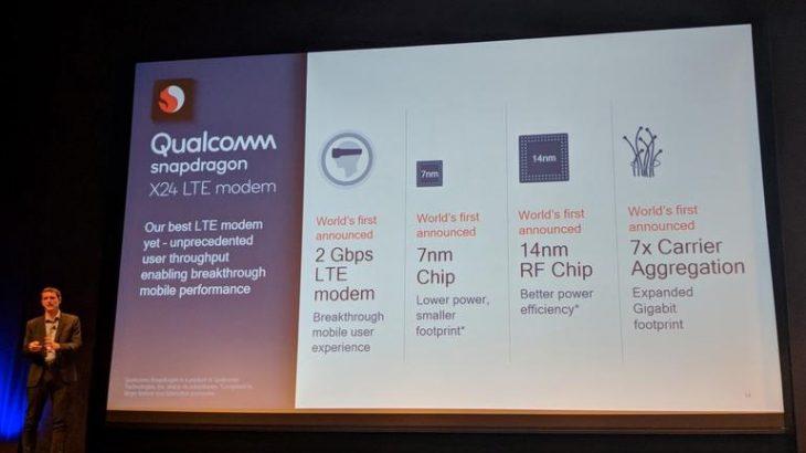 Në prag të 5G-së, Qualcomm prezanton modemin LTE Snapdragon X24 me kapacitet 2Gbps