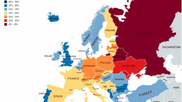 Skandali Facebook, 72.5 % e shqiptarëve përdorues të rregullt, të shtatët në Evropë