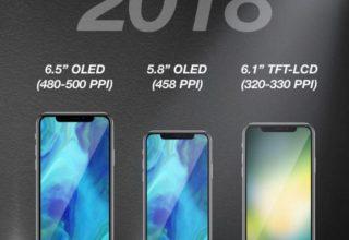 """Apple mund të lancojë në Shtator iPhone """"buxhetor"""""""