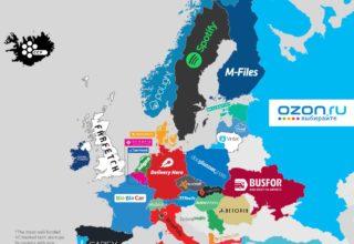 "ICTSmedia organizon tryezën e rrumbullakët ""Growing Entrepreneurship in Central and South-East Europe"""