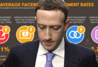 Reklamimi në Facebook, angazhimi bie me 20%. Ja çfarë duhet të dini
