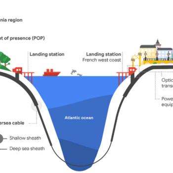Google ndërton një kabëll optik nënujor nga Franca në Shtetet e Bashkuara