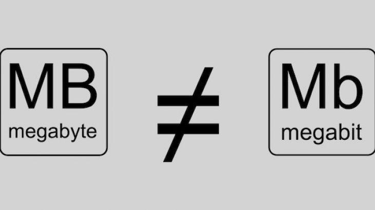 Megabit (Mb) dhe Megabajt (MB): Ku ndryshojnë?