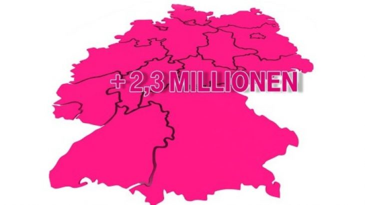 Deutsche Telekom rrit kapacitetet e internetit për 2.3 milion shtëpi