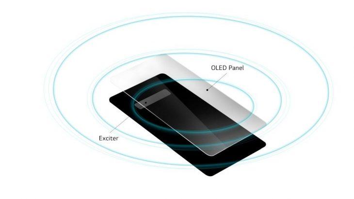Flagshipi i LG-së vjen me sistem audio revolucionare