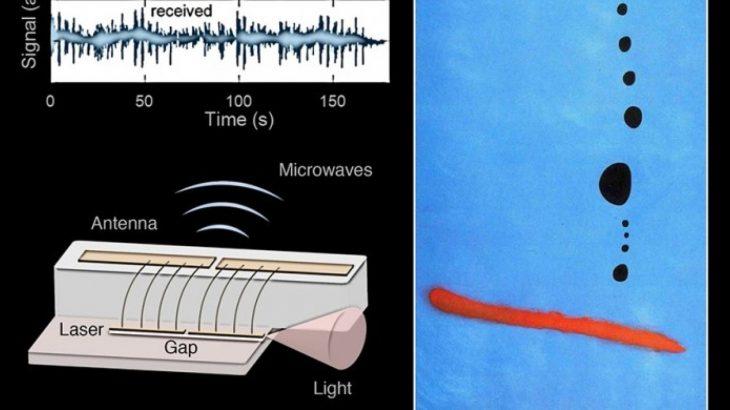 Një zbulimi i ri hap rrugën drejt internetit wireless super të shpejtë