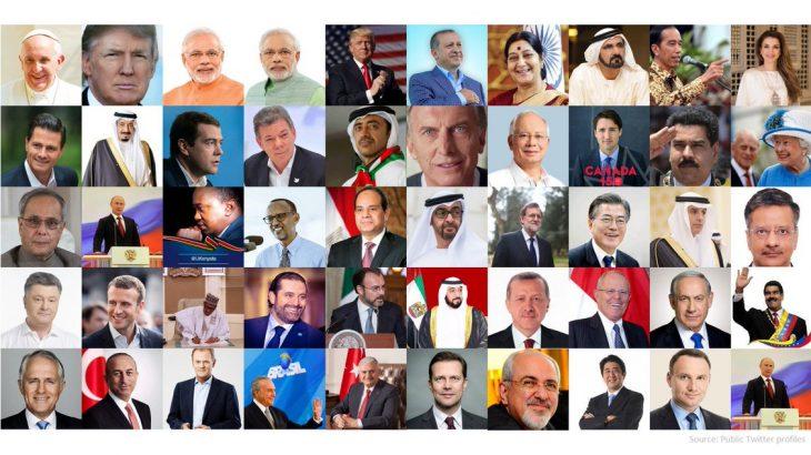 Ja kush janë liderët botërorë më të ndjekur në Twitter