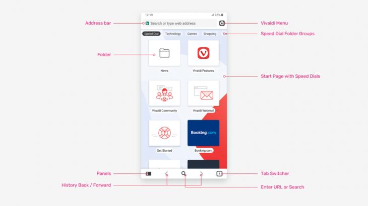 Shfletuesi Vivaldi mbërrin në Android