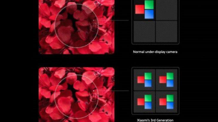 Xiaomi demonstron teknologjinë e kamerës nën ekran