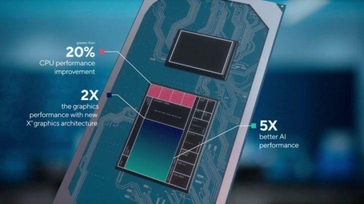Procesorët e rinj të Intel do të mundësojnë laptopë më të hollë dhe të lehtë