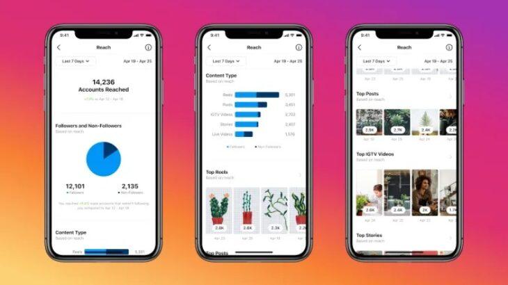 Instagram lançon statistikat për videot live dhe Reels