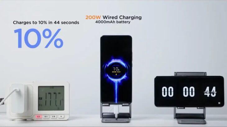 Xiaomi rekord të ri botëror në karikimin e smartfonëve