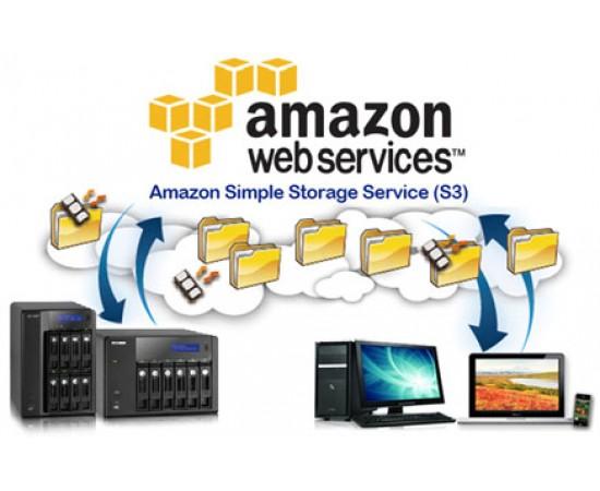 9. Shërbimet Ueb të Amazon