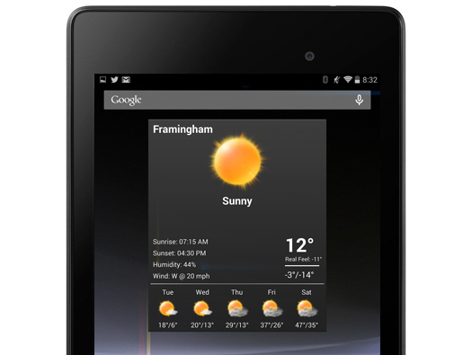 Fancy Widgets për Android