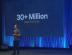Facebook i ka paguar zhvilluesve gjithsej 8 miliard dollar
