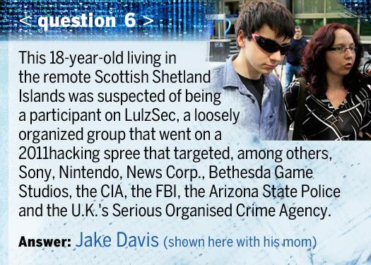 Përgjigja: Jake Davis