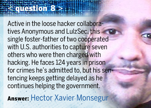 Përgjigja: Hector Xavier Monsegur