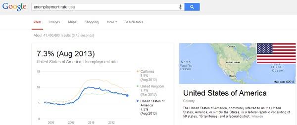 Të dhëna rreth popullsisë dhe papunësisë